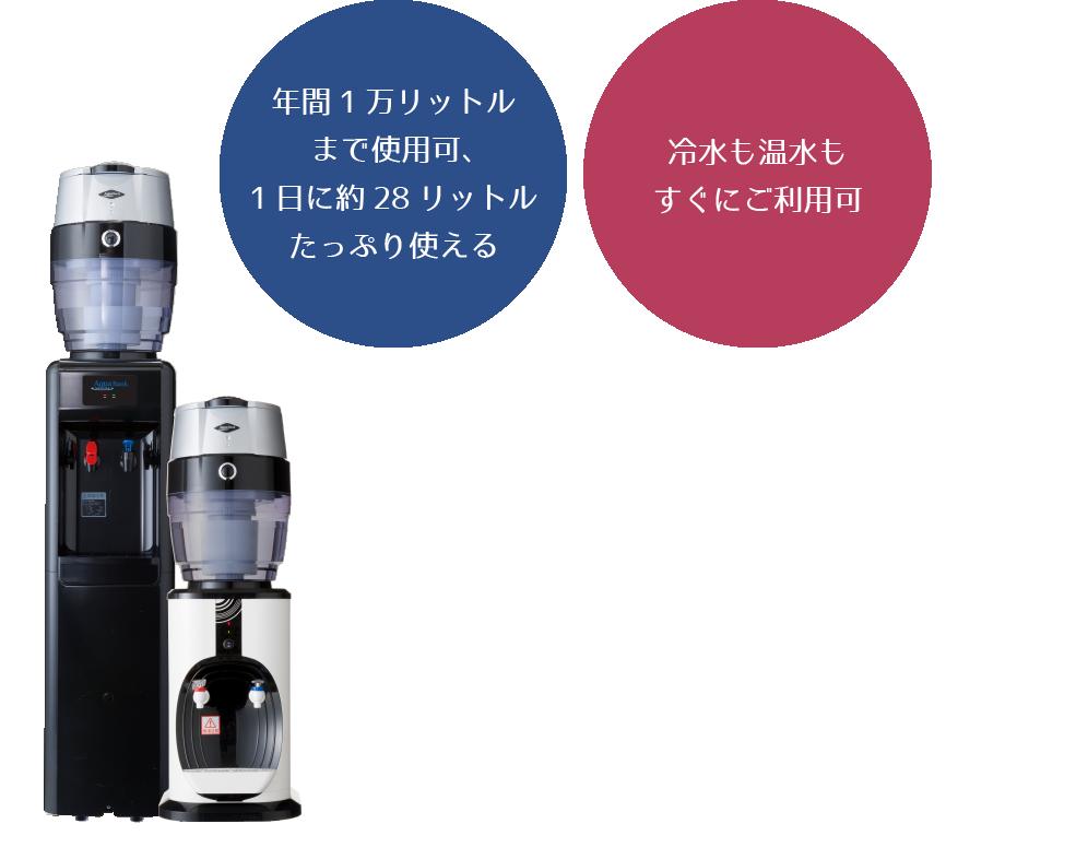 アクアバンクの水素サーバーの詳細